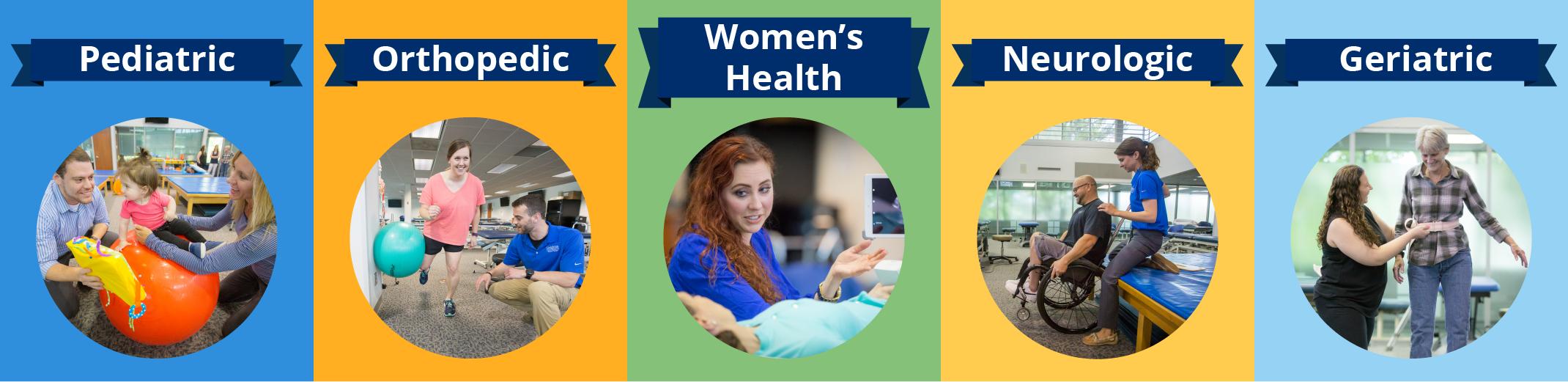 geriatric, pediatric, orthopedic, neurologic, women's health