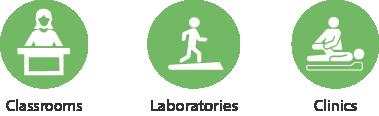 Icons representing classrooms, laboratories, clinics