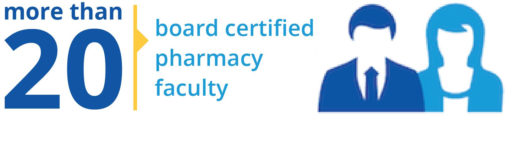 28 board certified pharmacy faculty